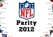NFL parity 2012