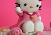 Hello Kitty en sucre