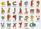 L'alphabet par les alphas