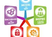 Puzzle Pratices of leader