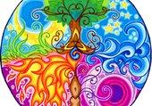Mandala arbre de vie