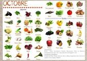 Octobre, fruits et légumes